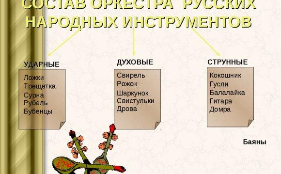 слайда 8 СОСТАВ ОРКЕСТРА